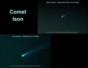 Martin Hamar's ISON Comparison